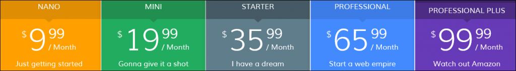 3dcart shopping cart price