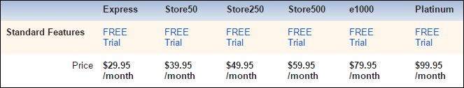 securenetshop pricing and features